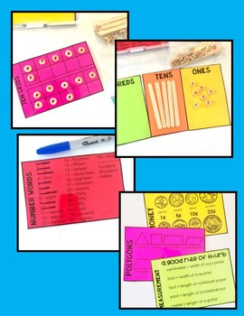 Math Toolbox Resource Cards