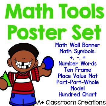 Math Tools Poster Set
