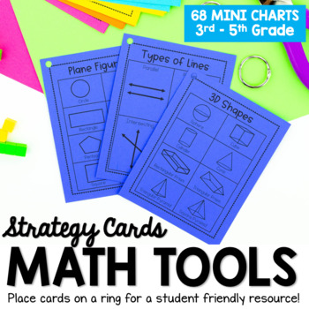Math Tools Resource Ring