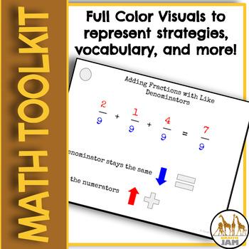 Math Tools / Math Manipulatives / Math Processes for Elementary Students