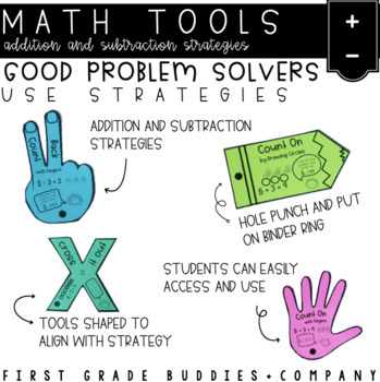 Math Tools for Using Addition and Subtraction Strategies