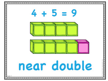 First Grade Math Topic 4: Addition and Subtraction Facts to 12 - 2015 Version
