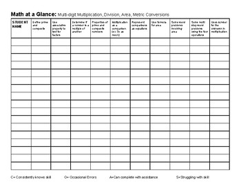 Math Tracking Sheet: Multiplication, Division, Area, Metric Conversions