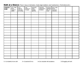 Math Tracking Sheet: Place Value, Estimation, Addition, Subtraction, Area