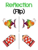 Math Transformation Posters- Reflections, Translations, and Rotations
