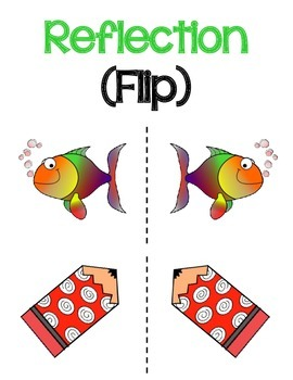 how to maths transformations rotation pdf