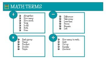 Math Translator Terms