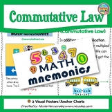 Math Mnemonics (Commutative Property)