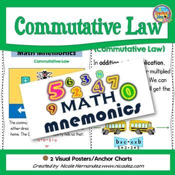 Math Mnemonics (Commutative Property)