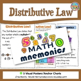 Math Mnemonics (Distributive Property)