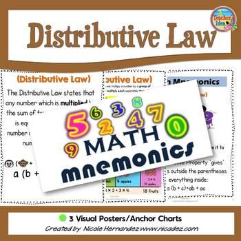 Math Mnemonics (Distributive Property)