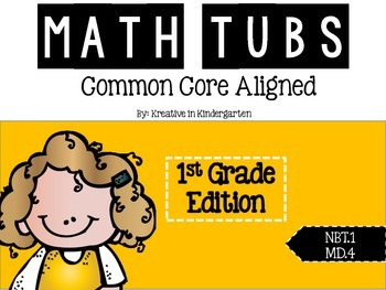 Math Tub- Common Core Aligned NBT.1 and MD.4