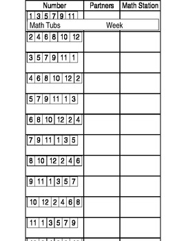 Math Tubs Organization Paper