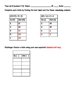 Math Tune Ups - McGraw Hill Ch. 7 Patterns and Sequences