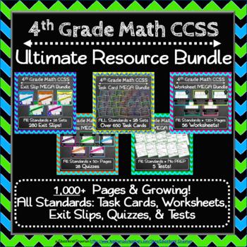Math ULTIMATE Bundle for Grades 3-5: ALL Common Core Standards Grades 3-5