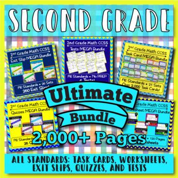 Math Ultimate Bundle for Grades 2-6: ALL Common Core Standards Grades 2-6