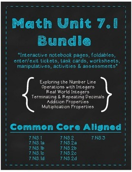 Math Unit 7.1 Bundle *Common Core Aligned* 7.NS. 1, 7.NS.2