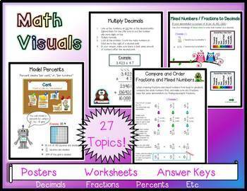 Fractions Decimals Percents - Worksheets and Posters Bundle - 5th and 6th Grade