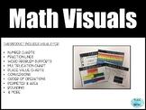 Math Visuals & Toolkit