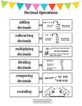 Math Vocab 2: Decimals