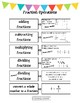 Math Vocab 3: Fractions