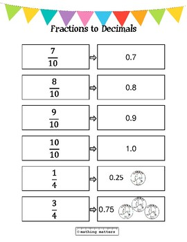Math Vocab 4: Fractions and Decimals Chart