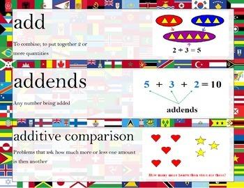 Math Vocab 4th Grade w/ Travel Theme