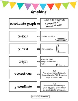Math Vocab 6: Coordinate Graphing and Intervals