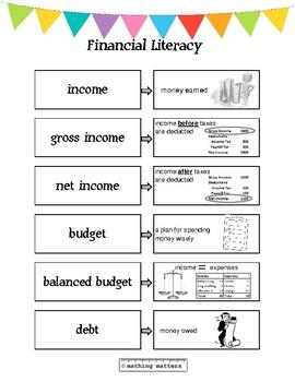 Math Vocab 8: Financial Literacy
