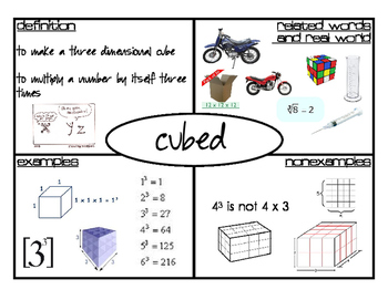 Math Vocab Card- Squared and Cubed Numbers