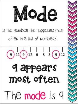 Math Vocab Posters (range/mode/mean/median/maximum/minimum)