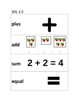 Math Vocab Words