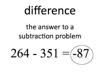 7th Grade Math Vocabulary 1