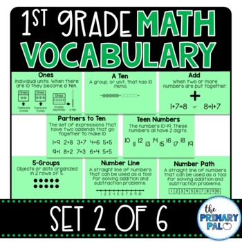 Math Vocabulary: Eureka Module 2
