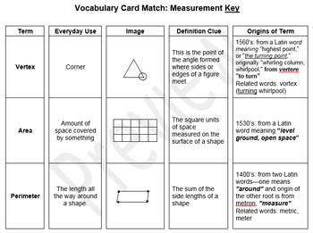 Math Vocabulary Activities: 5th Grade Measurement