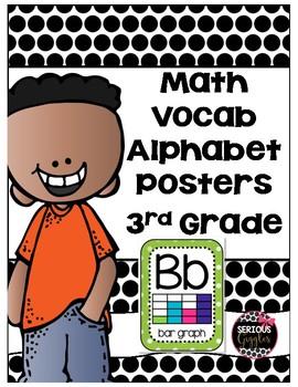 Math Vocabulary Alphabet 3rd Grade Bright Rainbow Polkadot