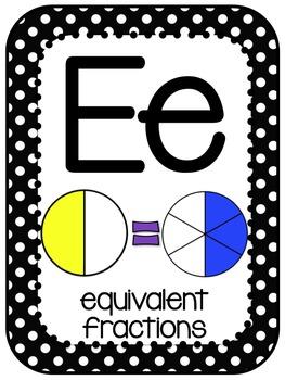 Math Vocabulary Alphabet 3rd Grade Polkadot