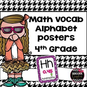 Math Vocabulary Alphabet Posters 4th Grade Bright Polka Dot