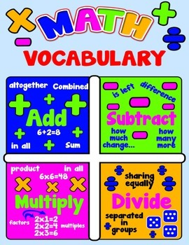 Math Vocabulary {Anchor Chart with Cards for Students}