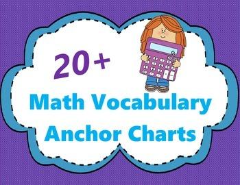 Math Vocabulary Anchors