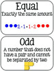 Math Vocabulary Cards {Editable Page for Additional Words}