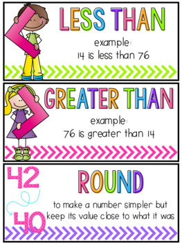 2nd Grade Math Vocabulary Cards (Aligned with Virginia SOLs)