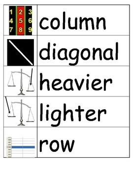 Math Vocabulary Cards (3/3 files available in set)