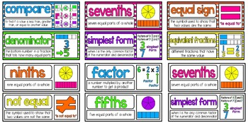 Math Vocabulary Cards Aligned to 4th Grade GO Math! Chapter 6