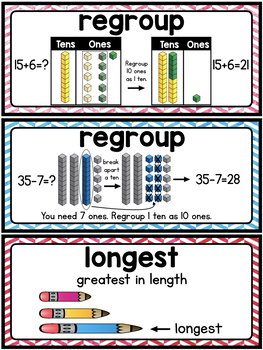 Math Vocabulary Cards (Aligned to First Grade enVision Math - Topics 1-16 )