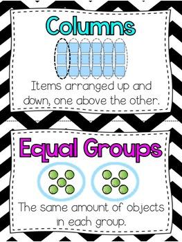 Math Vocabulary Cards- Common Core Aligned for 2nd Grade (B&W Chevron)