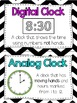 Math Vocabulary Cards- Common Core Aligned for 2nd Grade (