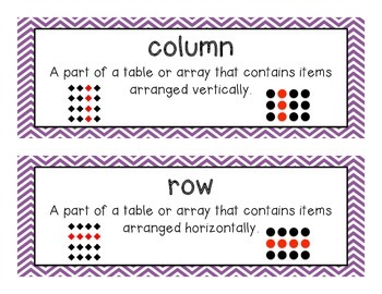 Math Vocabulary Cards Expressions Grade 3, Unit 1