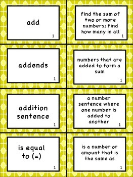 Math Vocabulary Cards - Go Math