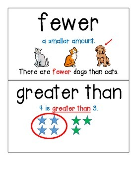 Math Vocabulary Cards: Math In Focus: Grade 1: Chapters 1-3